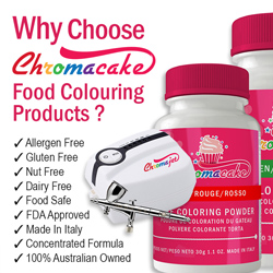 Food Colouring | Food Coloring Powder | Colouring Food Powders